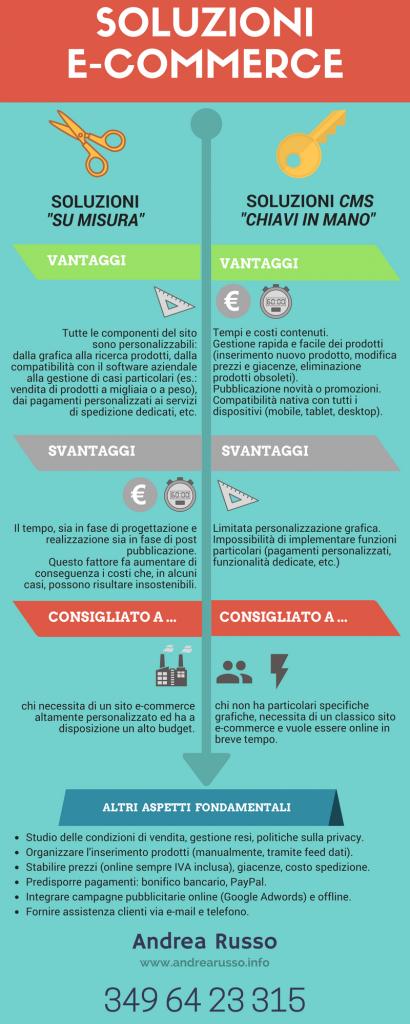 soluzionie-commerce (1)